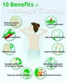 Ameerul Sushil Bin Ahad Suhaimi Sports massage  CaregiverAsia: Book Now