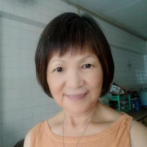 Mei Ying Jie Experienced Confinement Nanny CaregiverAsia: Book Now